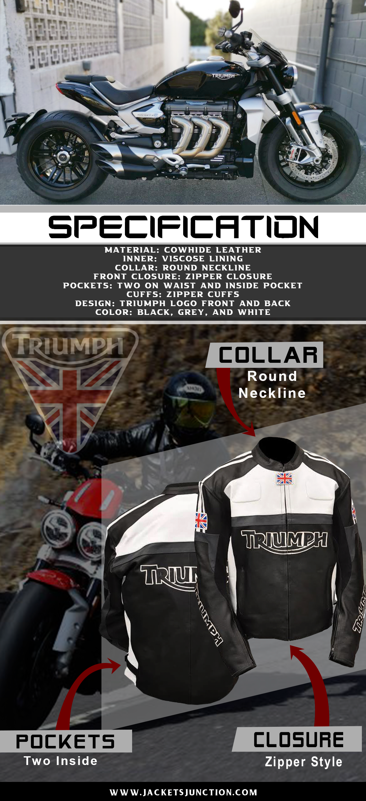 Mens Triumph Motorcycle Racing Biker Leather Jacket infographic