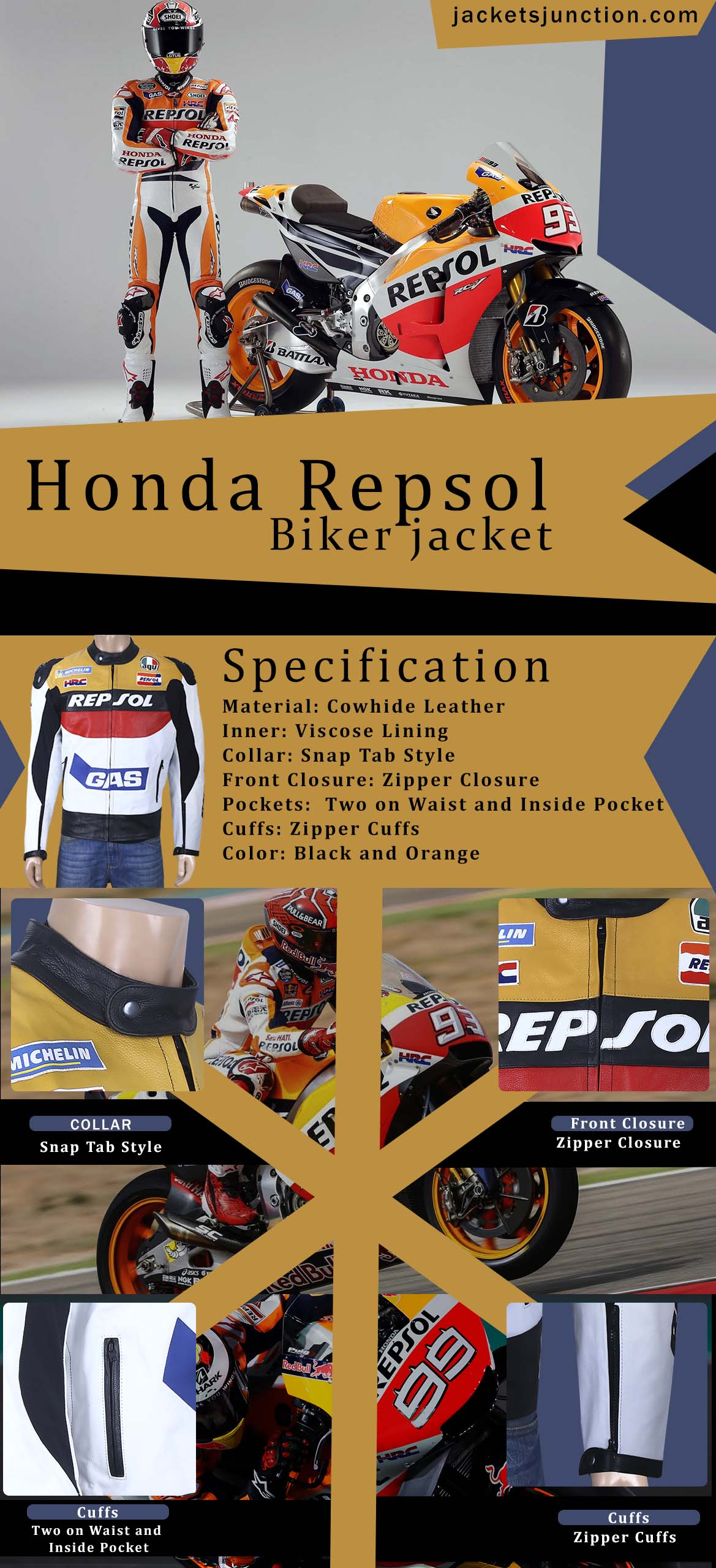 Honda Repsol Biker Leather Jacket Infographic