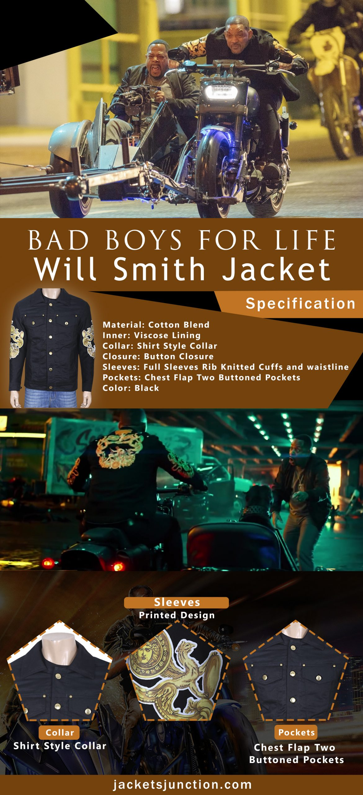 Bad Boys For Life Will Smith Jacket Infographic